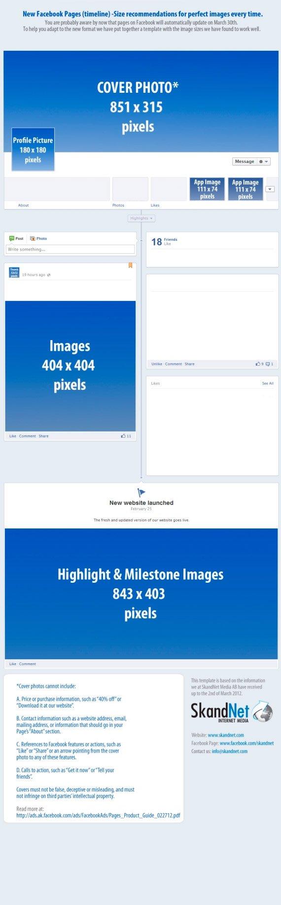 Infografia correcto uso de imagenes en el nuevo timeline de Facebook